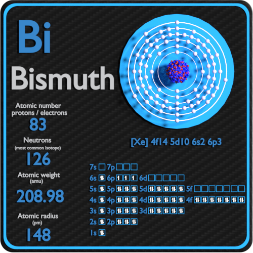 Bismuth-protons-neutrons-electrons-configuration