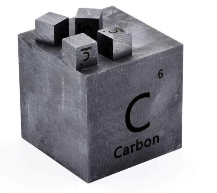 Carbon-periodic-table