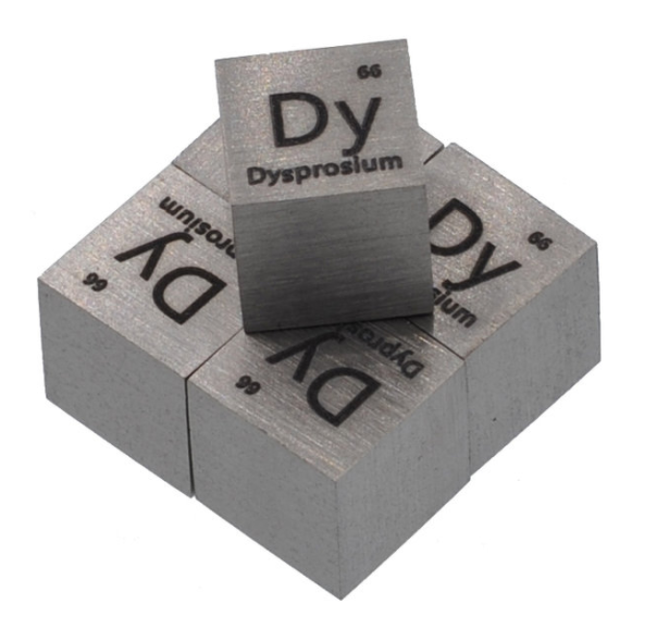 Dysprosium-periodic-table