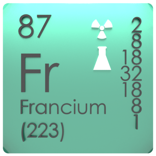 Francium-periodic-table