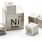 Nickel in Periodic Table