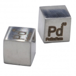 Palladium in Periodic Table