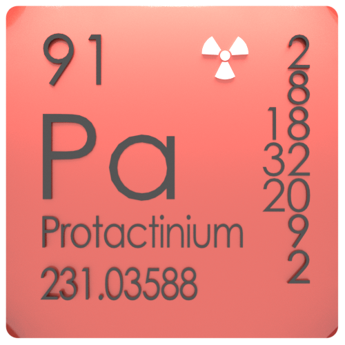 Protactinium-periodic-table