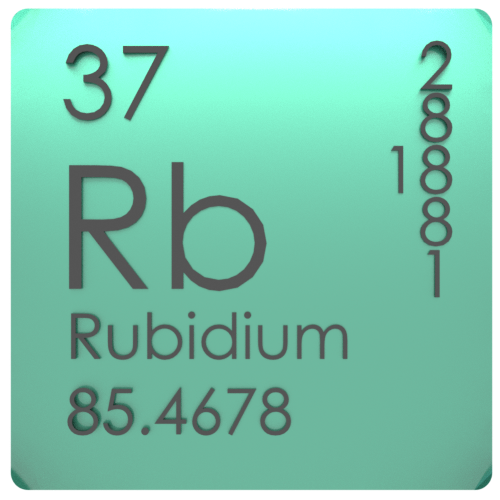 Rubidium-periodic-table