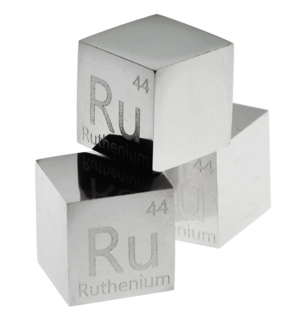 Ruthenium-periodic-table