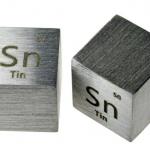 Tin in Periodic Table
