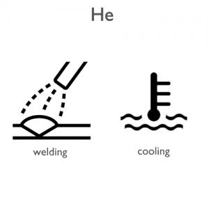 Helium-applications