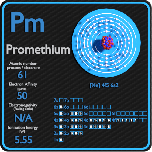 Promethium-affinity-electronegativity-ionization
