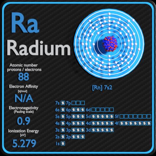 Radium-affinity-electronegativity-ionization