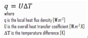 Heat transfer calculation - Newton's law of cooling